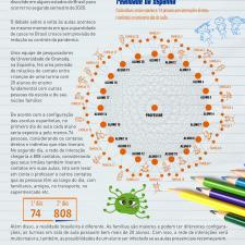 Infográfico aborda os riscos da volta às aulas