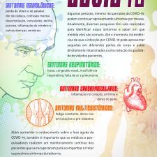 Infográfico sobre as possíveis sequelas da Covid-19