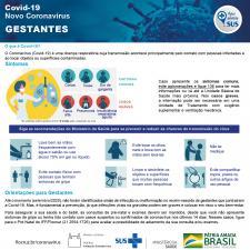 Informativo sobre gestantes na pandemia