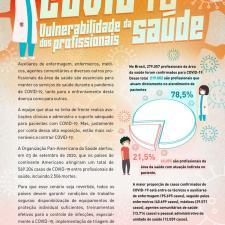 Infográfico aborda a vulnerabilidade dos profissionais de saúde à Covid-19