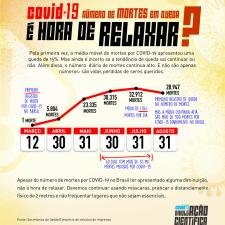 Infográfico discute se baixa nos casos já nos permite relaxar no enfrentamento da doença