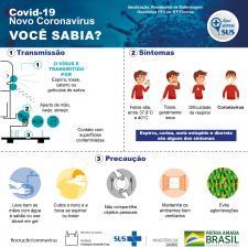 Infográfico traz informações gerais sobre o coronavírus